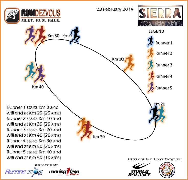 sierra51050_racemexgraphic2