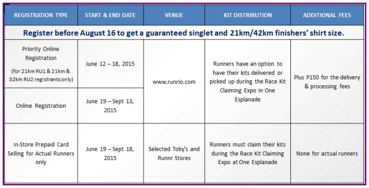 Race_Details1