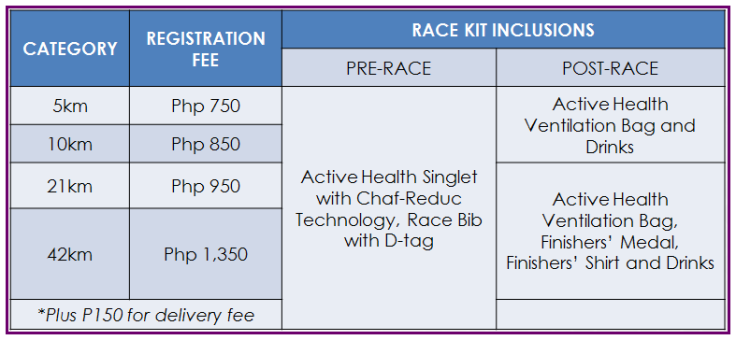 RaceDetails